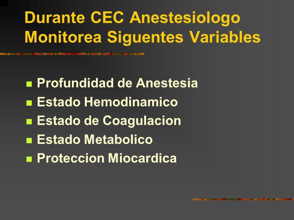 Durante CEC Anestesiologo Monitorea Siguentes Variables Profundidad de Anestesia Estado Hemodinamico Estado de Coagulacion Estado Metabolico Proteccio