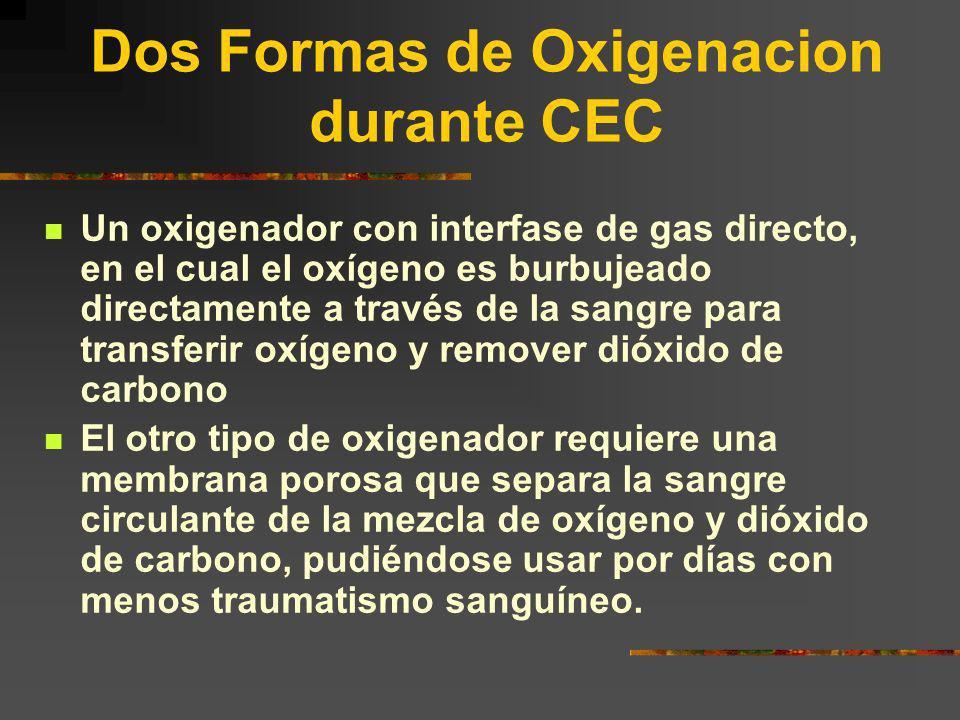 Dos Formas de Oxigenacion durante CEC Un oxigenador con interfase de gas directo, en el cual el oxígeno es burbujeado directamente a través de la sang