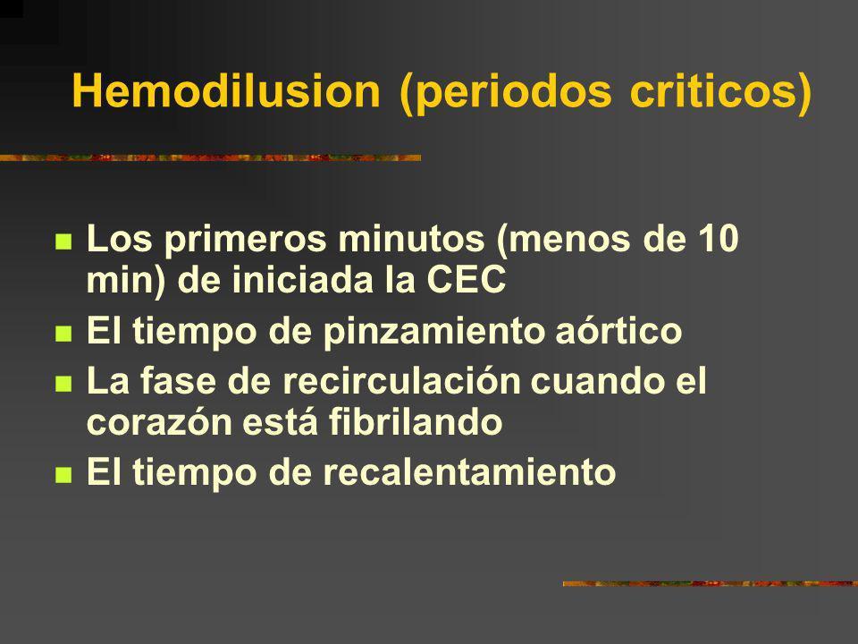 Hemodilusion (periodos criticos) Los primeros minutos (menos de 10 min) de iniciada la CEC El tiempo de pinzamiento aórtico La fase de recirculación c