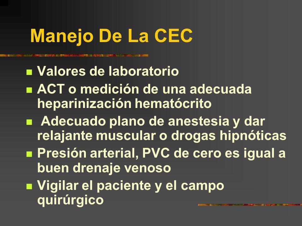 Manejo De La CEC Valores de laboratorio ACT o medición de una adecuada heparinización hematócrito Adecuado plano de anestesia y dar relajante muscular