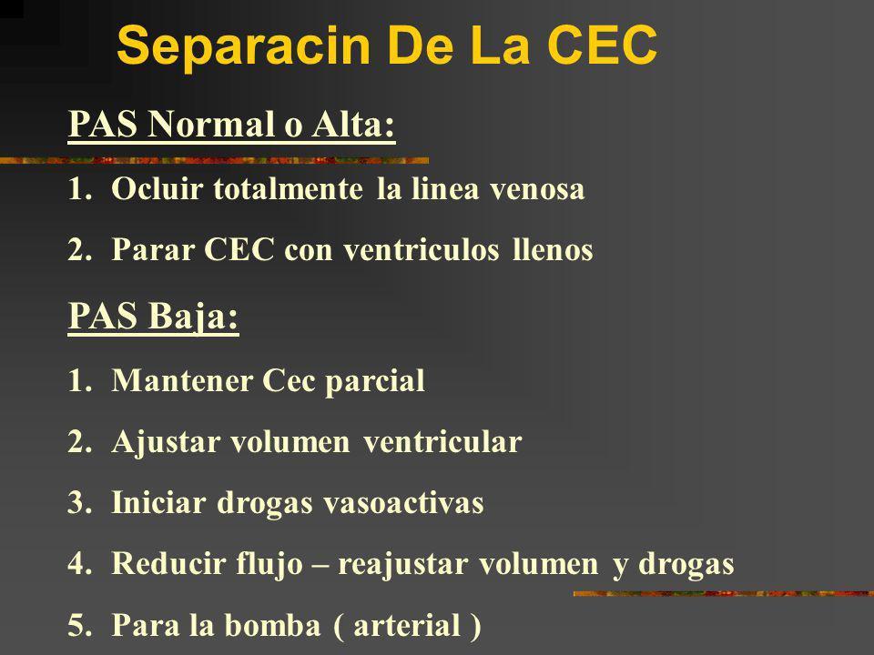 Separacin De La CEC PAS Normal o Alta: 1.Ocluir totalmente la linea venosa 2.Parar CEC con ventriculos llenos PAS Baja: 1.Mantener Cec parcial 2.Ajust