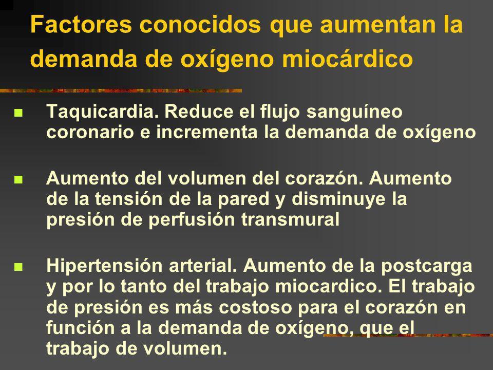 Factores conocidos que aumentan la demanda de oxígeno miocárdico Taquicardia. Reduce el flujo sanguíneo coronario e incrementa la demanda de oxígeno A