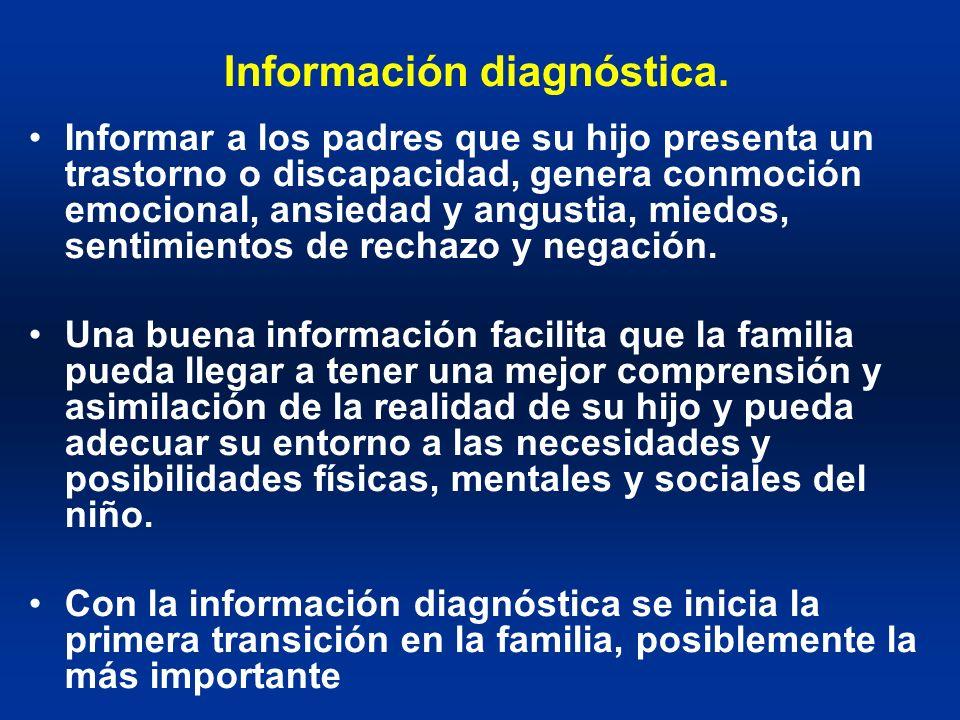 Información diagnóstica. Informar a los padres que su hijo presenta un trastorno o discapacidad, genera conmoción emocional, ansiedad y angustia, mied