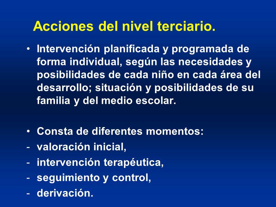 Acciones del nivel terciario. Intervención planificada y programada de forma individual, según las necesidades y posibilidades de cada niño en cada ár