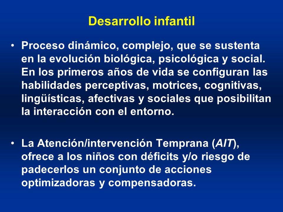 Desarrollo infantil Proceso dinámico, complejo, que se sustenta en la evolución biológica, psicológica y social. En los primeros años de vida se confi