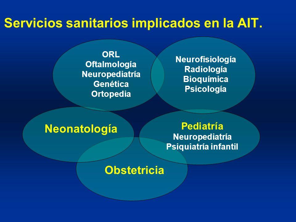 Servicios sanitarios implicados en la AIT. Obstetricia Neonatología Pediatría Neuropediatría Psiquiatría infantil ORL Oftalmología Neuropediatría Gené