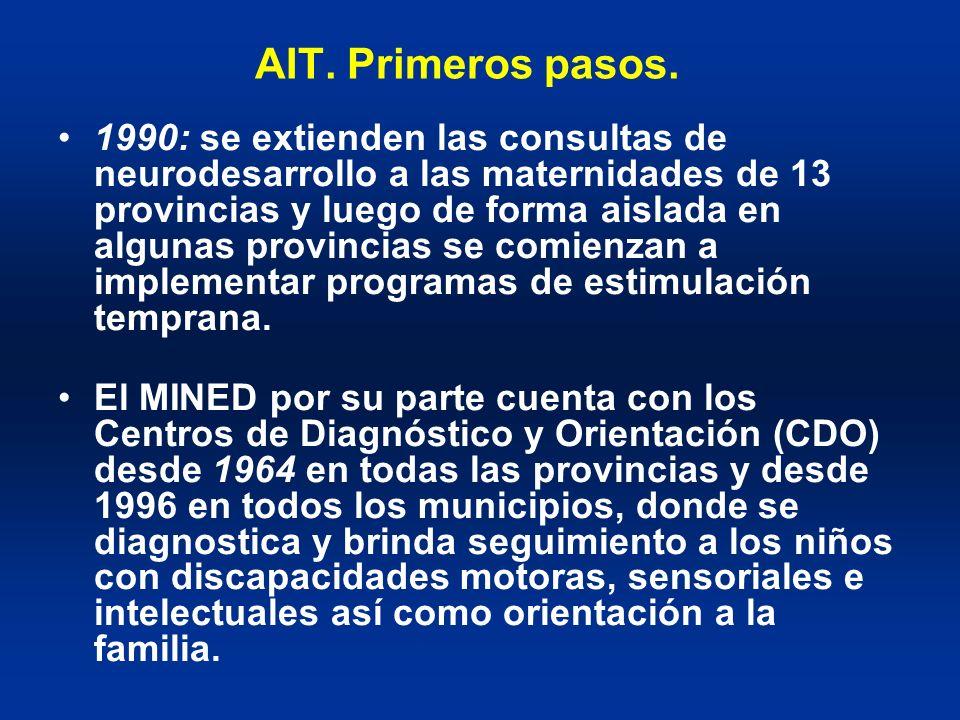 AIT. Primeros pasos. 1990: se extienden las consultas de neurodesarrollo a las maternidades de 13 provincias y luego de forma aislada en algunas provi