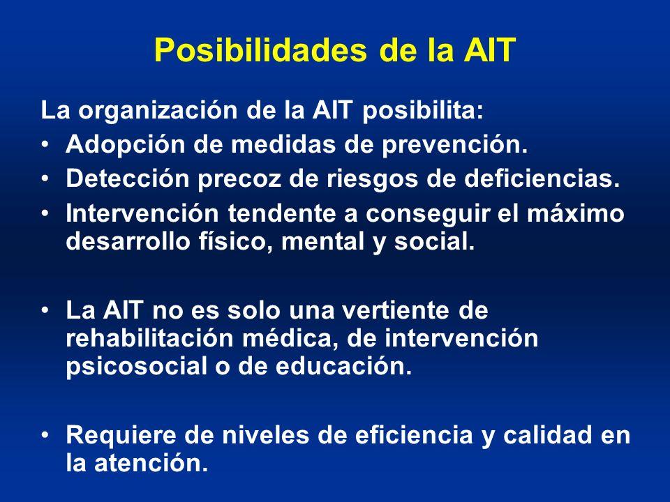 Posibilidades de la AIT La organización de la AIT posibilita: Adopción de medidas de prevención. Detección precoz de riesgos de deficiencias. Interven