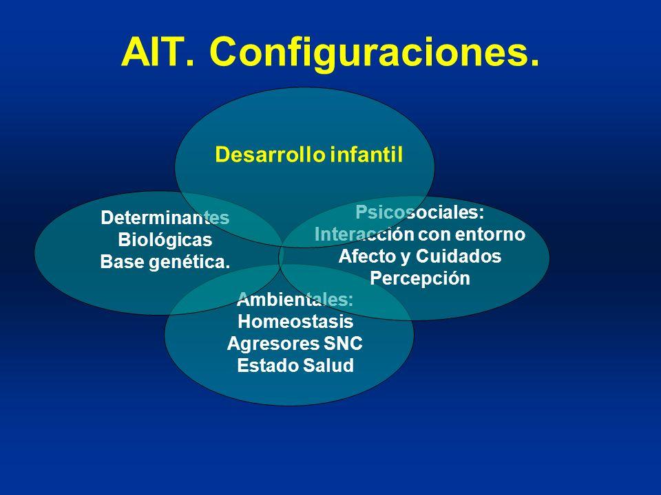 AIT. Configuraciones. Ambientales: Homeostasis Agresores SNC Estado Salud Determinantes Biológicas Base genética. Psicosociales: Interacción con entor