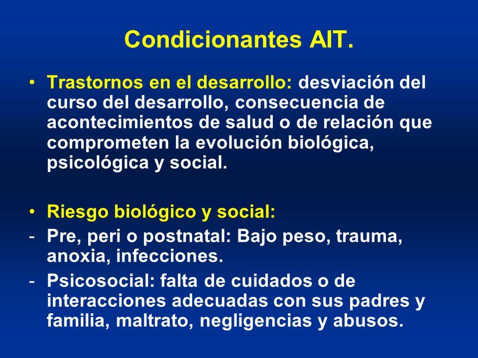 Condicionantes AIT. Trastornos en el desarrollo: desviación del curso del desarrollo, consecuencia de acontecimientos de salud o de relación que compr