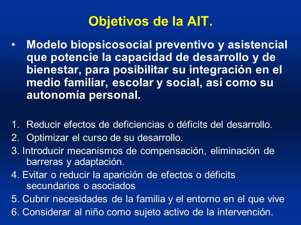 Objetivos de la AIT. Modelo biopsicosocial preventivo y asistencial que potencie la capacidad de desarrollo y de bienestar, para posibilitar su integr