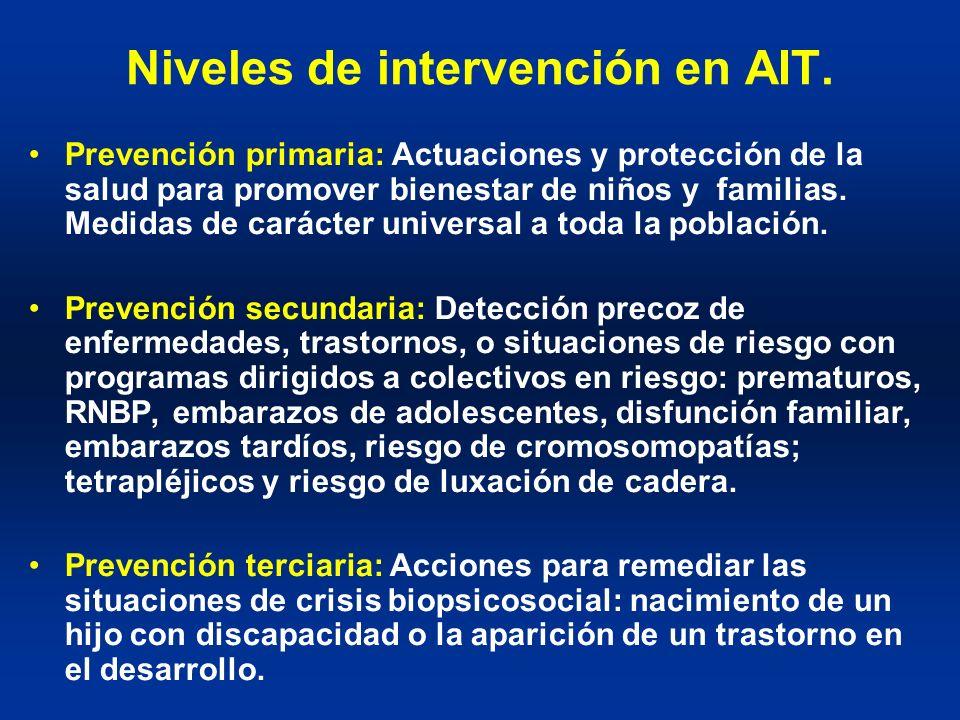 Niveles de intervención en AIT. Prevención primaria: Actuaciones y protección de la salud para promover bienestar de niños y familias. Medidas de cará