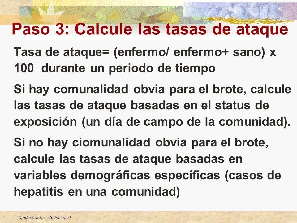 Epidemiology (Schneider) Paso 3: Calcule las tasas de ataque Tasa de ataque= (enfermo/ enfermo+ sano) x 100 durante un periodo de tiempo Si hay comuna