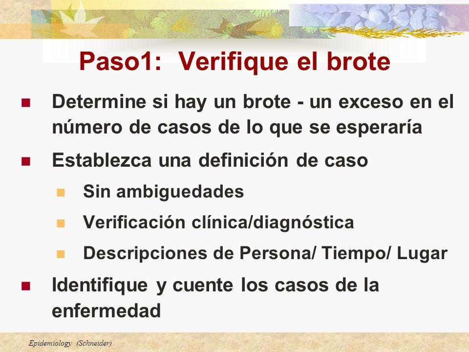 Epidemiology (Schneider) Paso1: Verifique el brote Determine si hay un brote - un exceso en el número de casos de lo que se esperaría Establezca una d