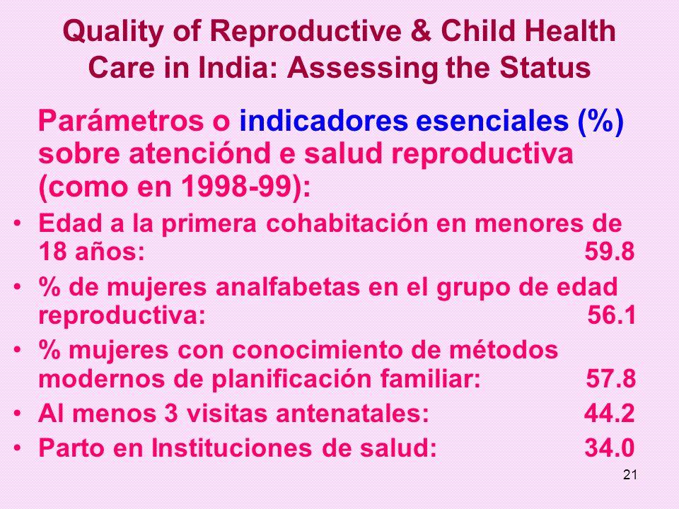 21 Quality of Reproductive & Child Health Care in India: Assessing the Status Parámetros o indicadores esenciales (%) sobre atenciónd e salud reproduc