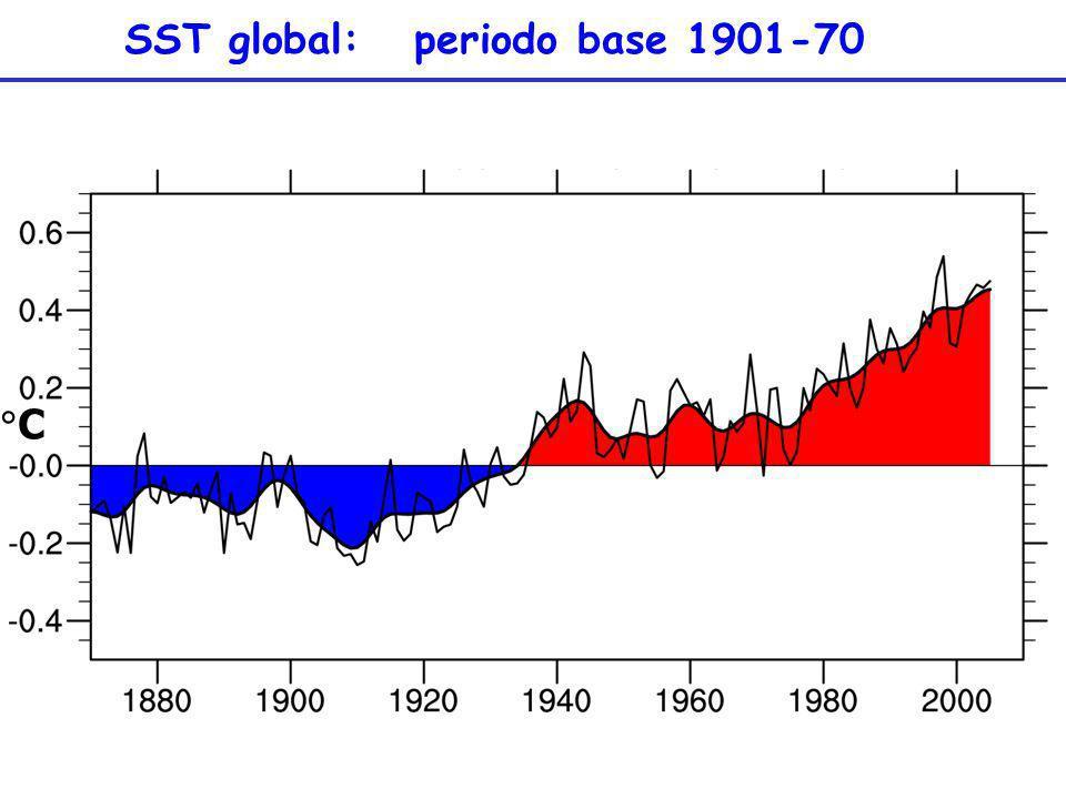 SST global: periodo base 1901-70 C