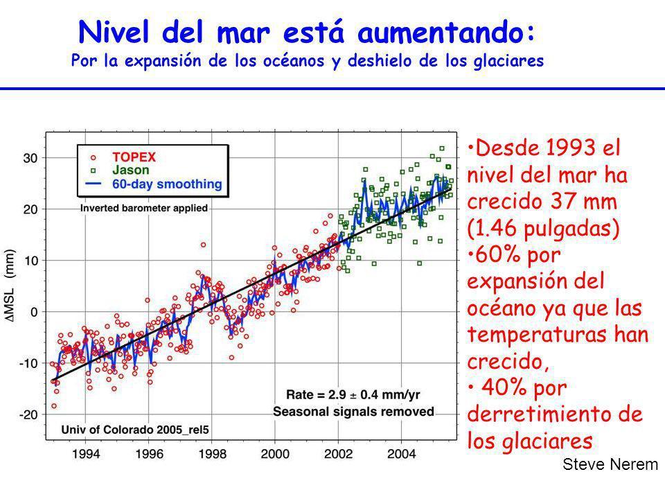 Nivel del mar está aumentando: Por la expansión de los océanos y deshielo de los glaciares Nivel del mar está aumentando: Por la expansión de los océa