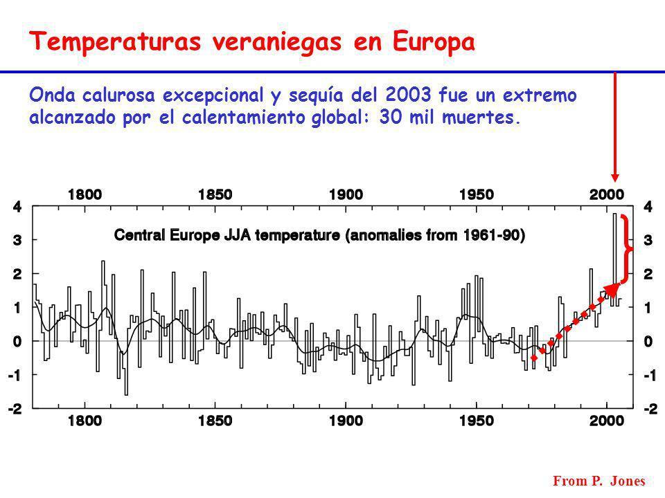 Temperaturas veraniegas en Europa Onda calurosa excepcional y sequía del 2003 fue un extremo alcanzado por el calentamiento global: 30 mil muertes. Fr