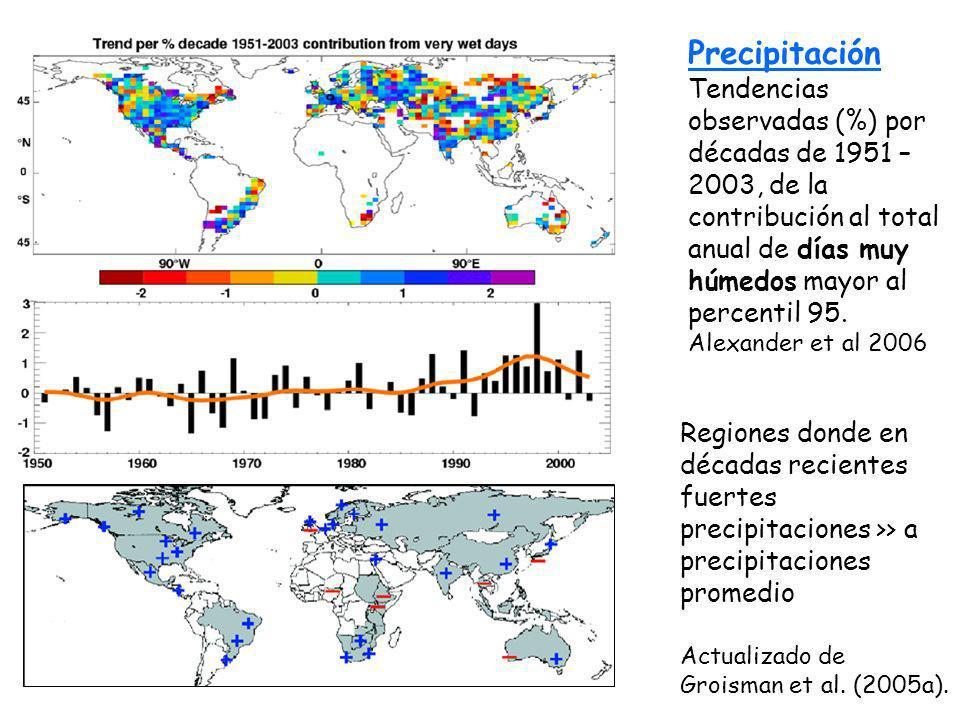 Precipitación Tendencias observadas (%) por décadas de 1951 – 2003, de la contribución al total anual de días muy húmedos mayor al percentil 95. Alexa