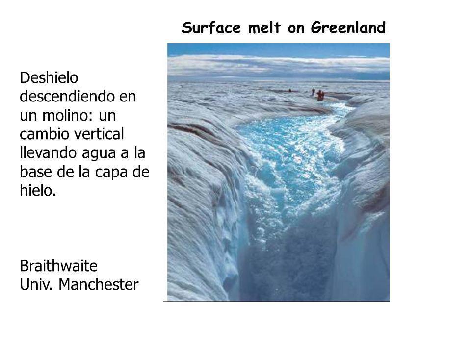 Surface melt on Greenland Deshielo descendiendo en un molino: un cambio vertical llevando agua a la base de la capa de hielo. Braithwaite Univ. Manche