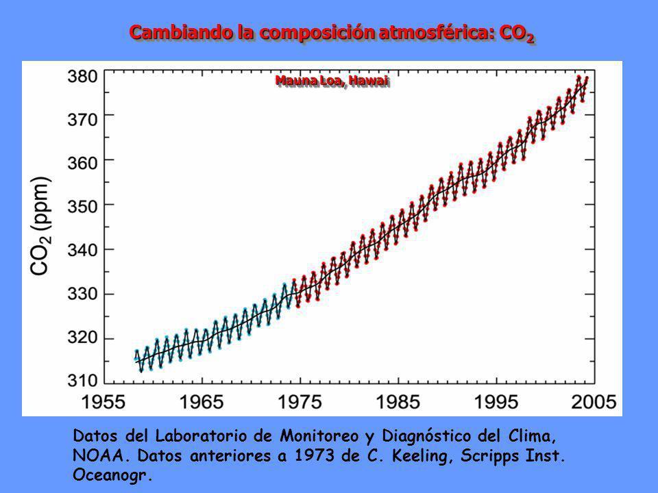 Datos del Laboratorio de Monitoreo y Diagnóstico del Clima, NOAA. Datos anteriores a 1973 de C. Keeling, Scripps Inst. Oceanogr. Cambiando la composic