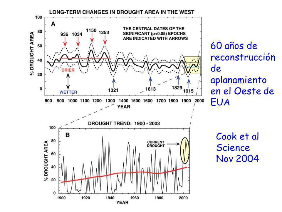 60 años de reconstrucción de aplanamiento en el Oeste de EUA Cook et al Science Nov 2004