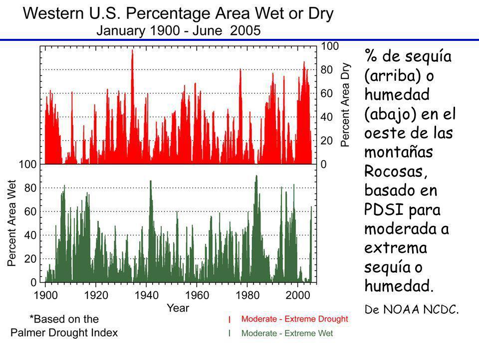 % de sequía (arriba) o humedad (abajo) en el oeste de las montañas Rocosas, basado en PDSI para moderada a extrema sequía o humedad. De NOAA NCDC.