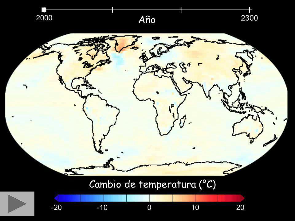 Año Cambio de temperatura (°C)