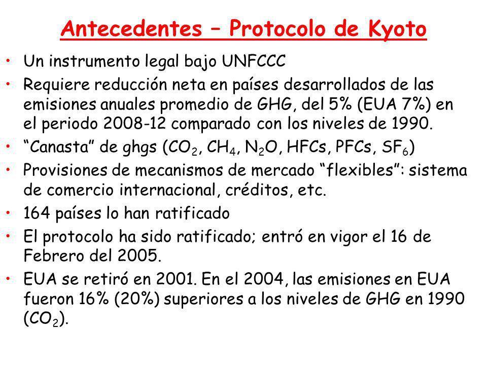 Antecedentes – Protocolo de Kyoto Un instrumento legal bajo UNFCCC Requiere reducción neta en países desarrollados de las emisiones anuales promedio d