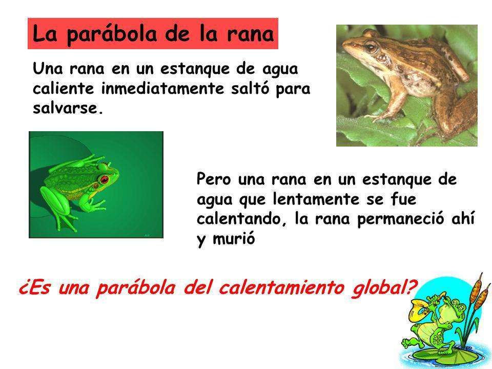 La parábola de la rana Una rana en un estanque de agua caliente inmediatamente saltó para salvarse. Pero una rana en un estanque de agua que lentament