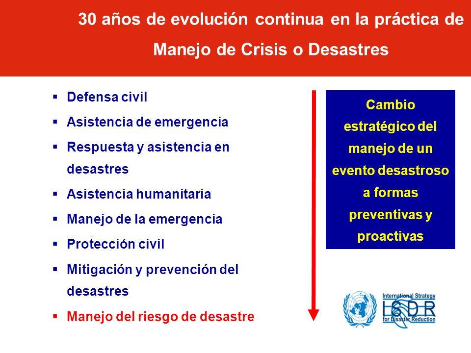 30 años de evolución continua en la práctica de Manejo de Crisis o Desastres Defensa civil Asistencia de emergencia Respuesta y asistencia en desastre