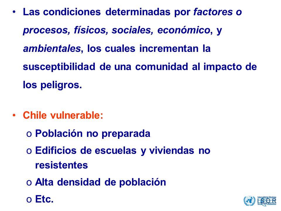 What is the Vulnerability? Las condiciones determinadas por factores o procesos, físicos, sociales, económico, y ambientales, los cuales incrementan l