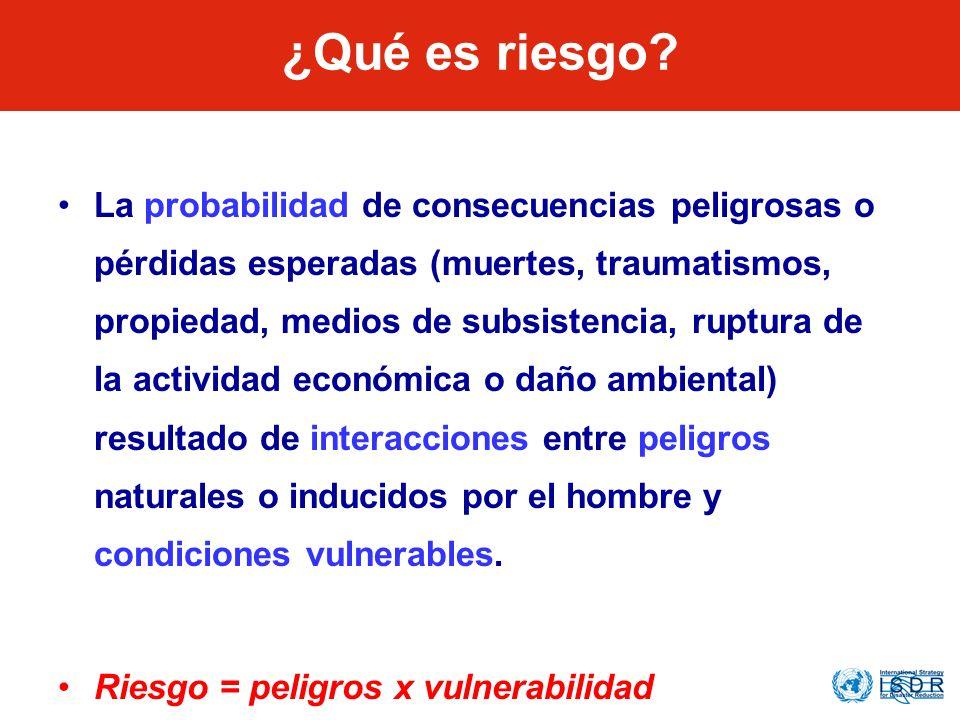 ¿Qué es riesgo? La probabilidad de consecuencias peligrosas o pérdidas esperadas (muertes, traumatismos, propiedad, medios de subsistencia, ruptura de