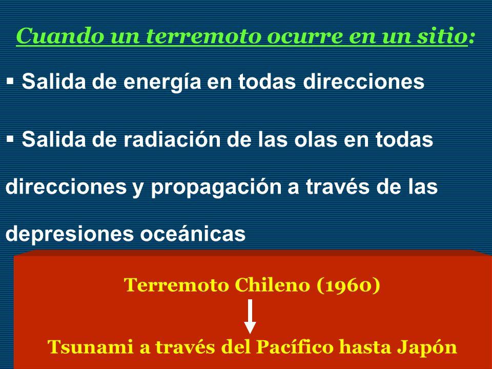 Cuando un terremoto ocurre en un sitio: Salida de energía en todas direcciones Salida de radiación de las olas en todas direcciones y propagación a tr