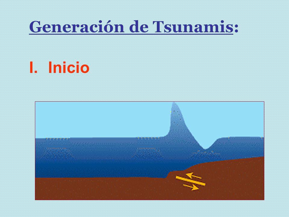 Generación de Tsunamis: I. Inicio