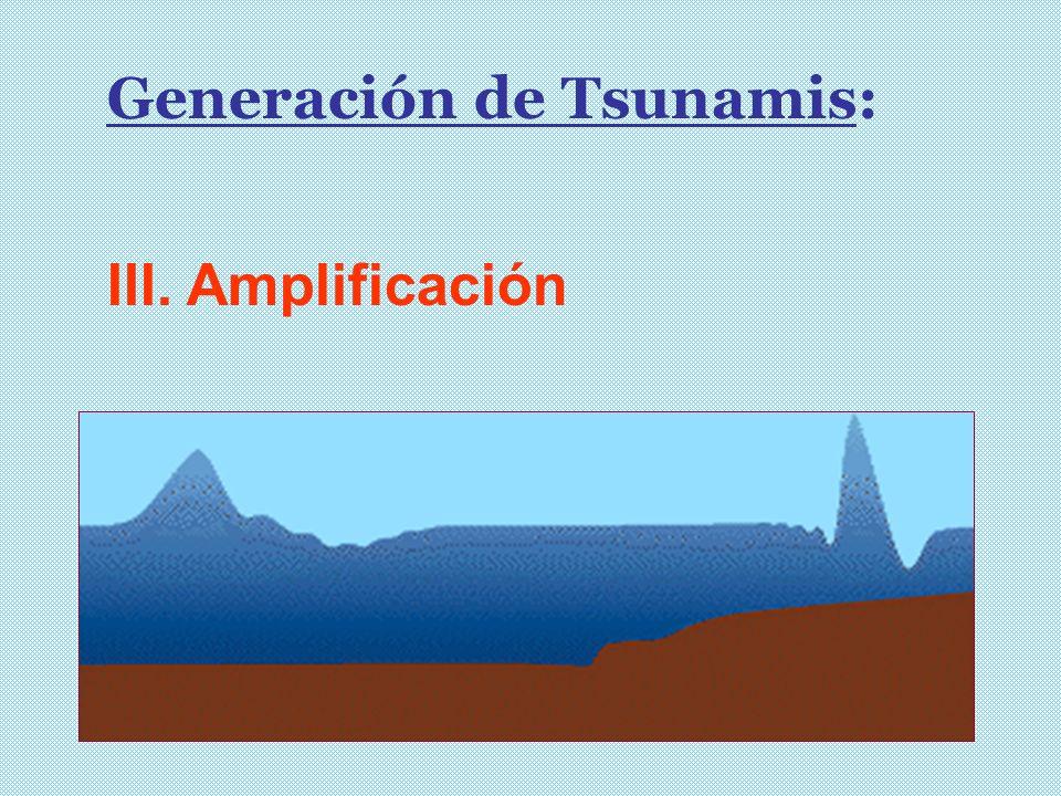 Generación de Tsunamis: III. Amplificación