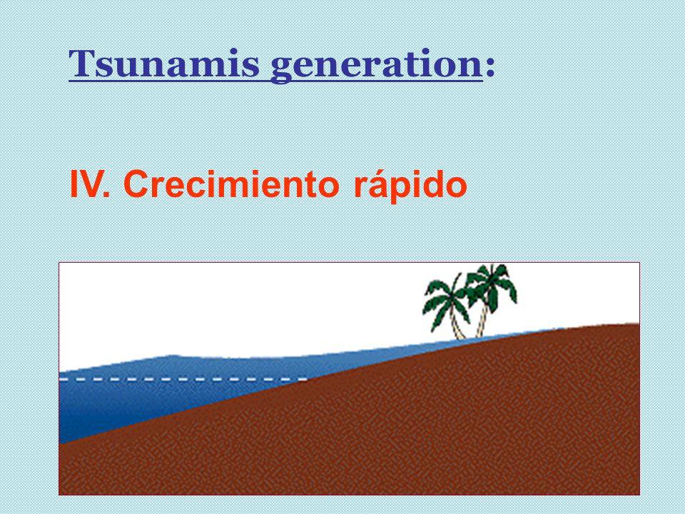 Tsunamis generation: IV. Crecimiento rápido