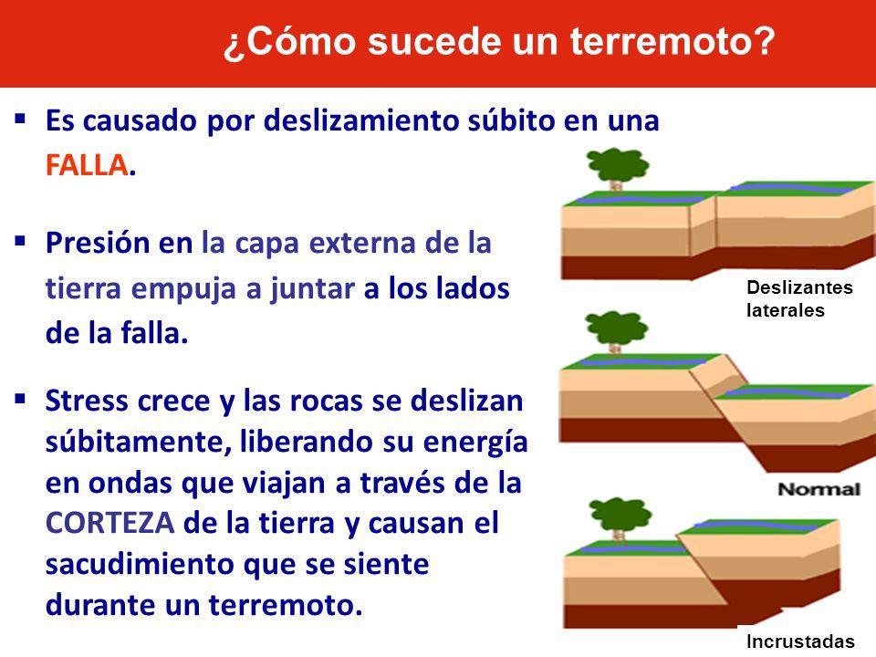 ¿Cómo sucede un terremoto? Es causado por deslizamiento súbito en una FALLA. Presión en la capa externa de la tierra empuja a juntar a los lados de la