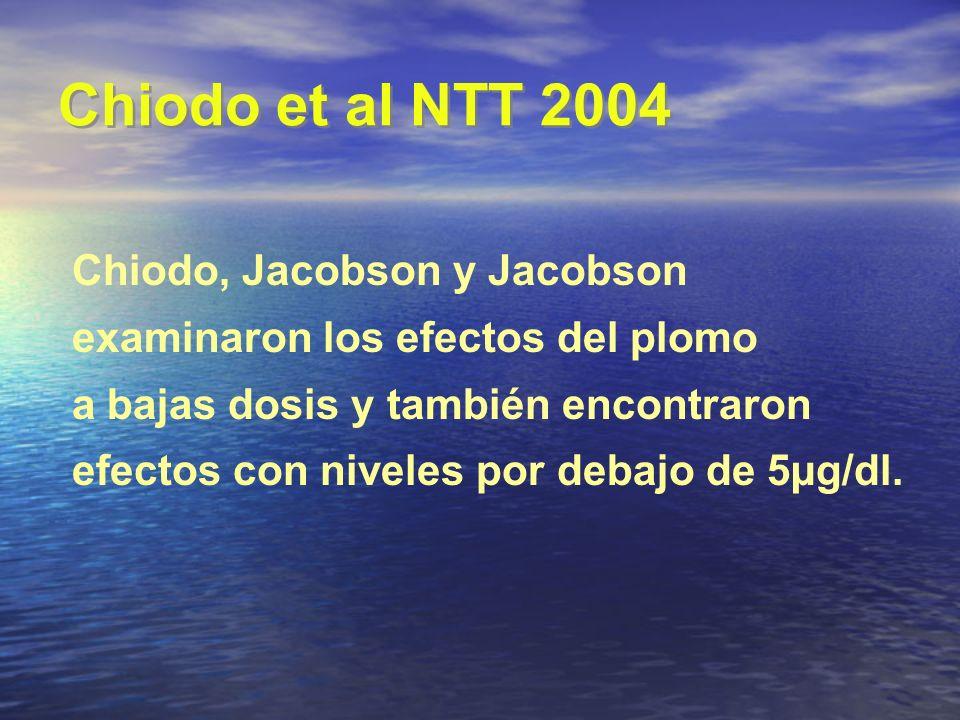 Chiodo et al NTT 2004 Chiodo, Jacobson y Jacobson examinaron los efectos del plomo a bajas dosis y también encontraron efectos con niveles por debajo