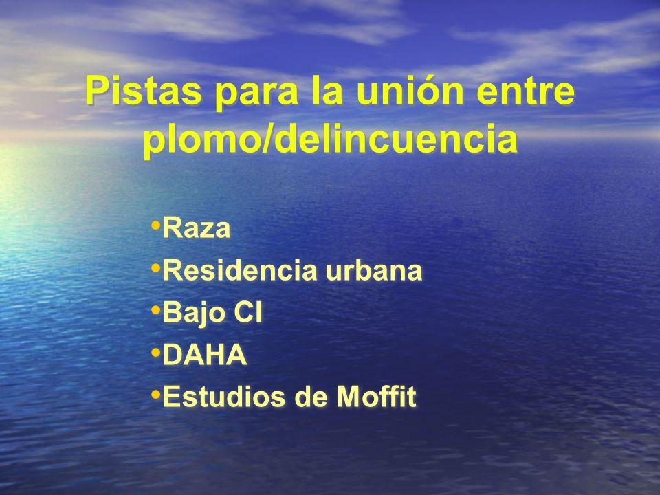 Pistas para la unión entre plomo/delincuencia Raza Residencia urbana Bajo CI DAHA Estudios de Moffit Raza Residencia urbana Bajo CI DAHA Estudios de M