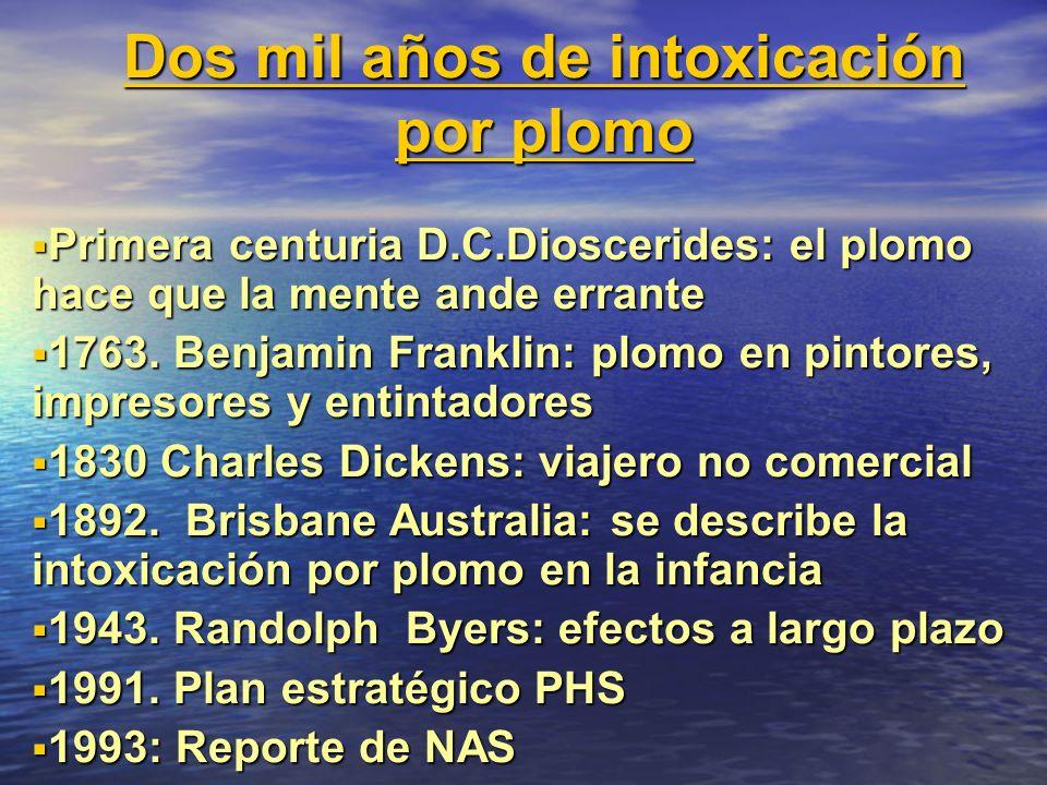 Dos mil años de intoxicación por plomo Dos mil años de intoxicación por plomo Primera centuria D.C.Dioscerides: el plomo hace que la mente ande errant