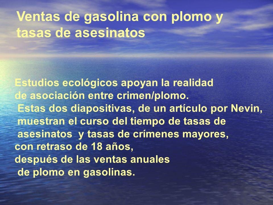 Ventas de gasolina con plomo y tasas de asesinatos Estudios ecológicos apoyan la realidad de asociación entre crimen/plomo. Estas dos diapositivas, de
