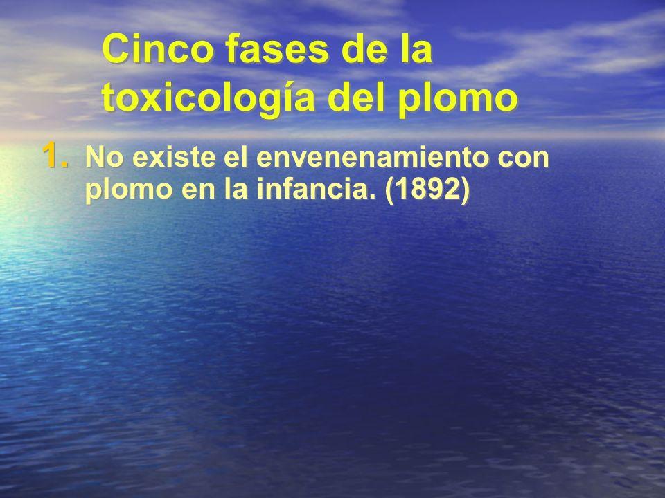 1. No existe el envenenamiento con plomo en la infancia. (1892) Cinco fases de la toxicología del plomo