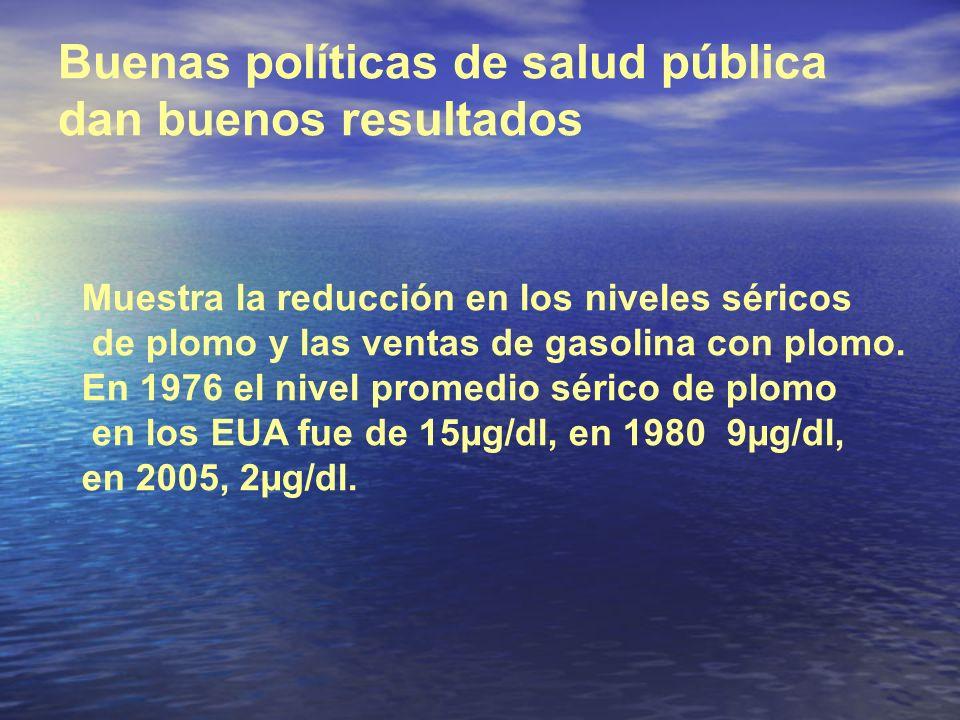 Buenas políticas de salud pública dan buenos resultados Muestra la reducción en los niveles séricos de plomo y las ventas de gasolina con plomo. En 19
