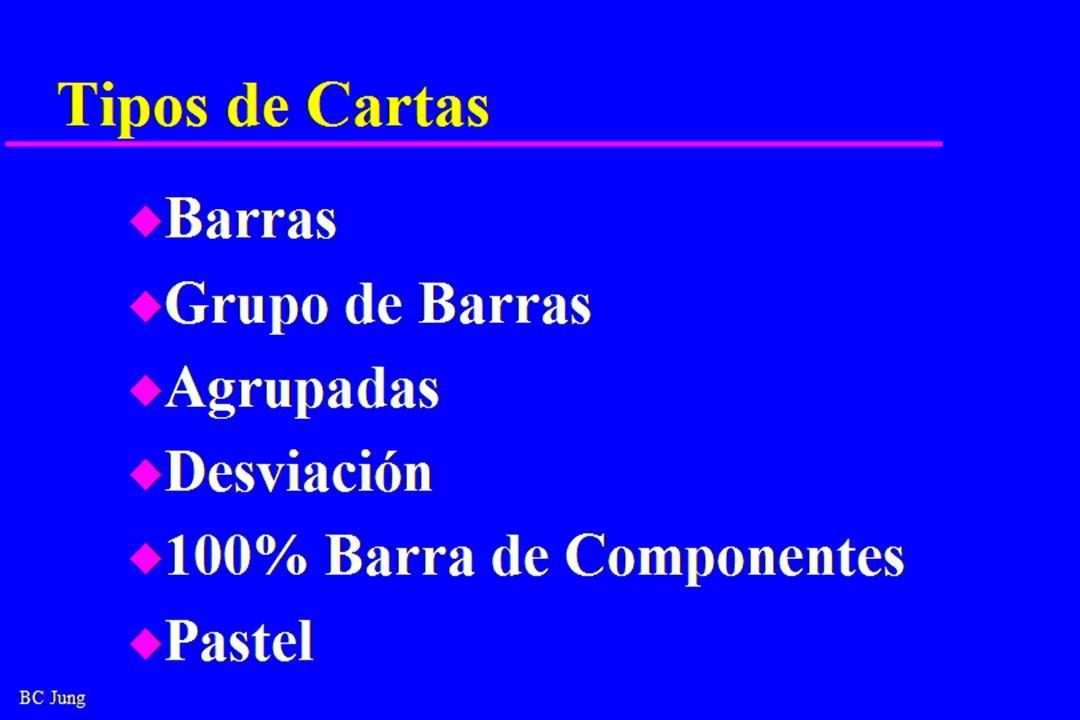 BC Jung Tipos de Cartas u Barras u Grupo de Barras u Agrupadas u Desviación u 100% Barra de Componentes u Pastel