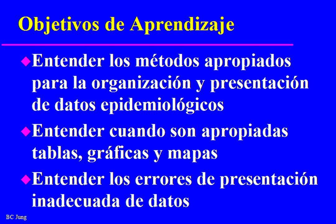 BC Jung Objetivos de Aprendizaje u Entender los métodos apropiados para la organización y presentación de datos epidemiológicos u Entender cuando son apropiadas tablas, gráficas y mapas u Entender los errores de presentación inadecuada de datos