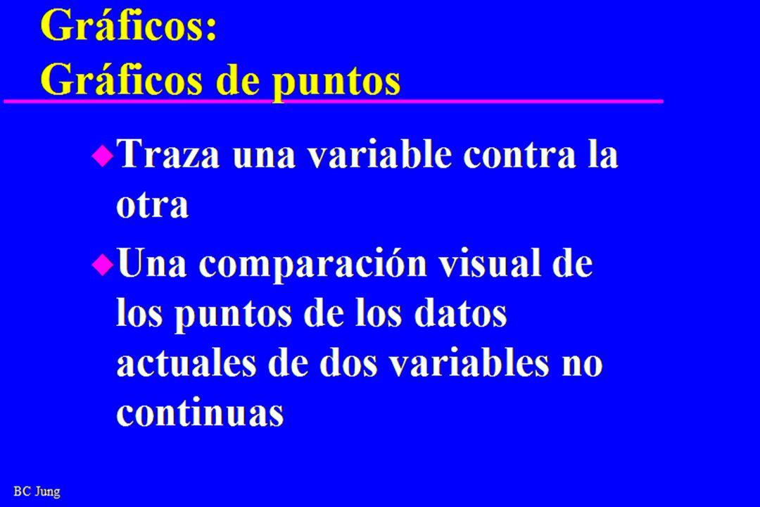 BC Jung Gráficos: Gráficos de puntos u Traza una variable contra la otra u Una comparación visual de los puntos de los datos actuales de dos variables no continuas