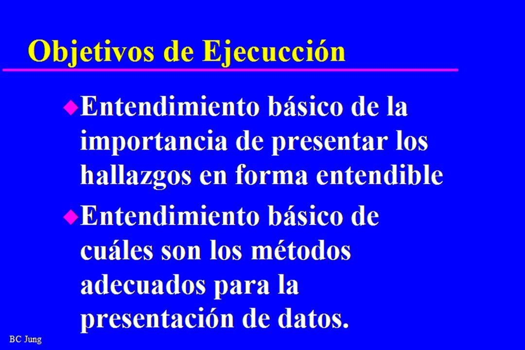 BC Jung Objetivos de Ejecucción u Entendimiento básico de la importancia de presentar los hallazgos en forma entendible u Entendimiento básico de cuáles son los métodos adecuados para la presentación de datos.
