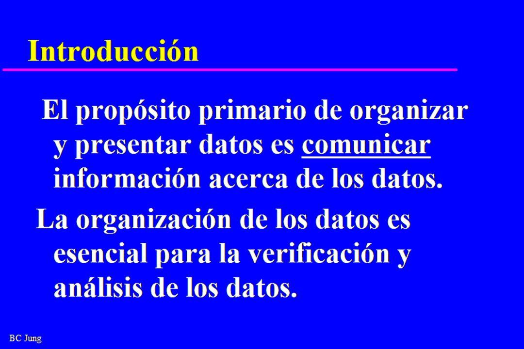 BC Jung Introducción El propósito primario de organizar y presentar datos es comunicar información acerca de los datos.