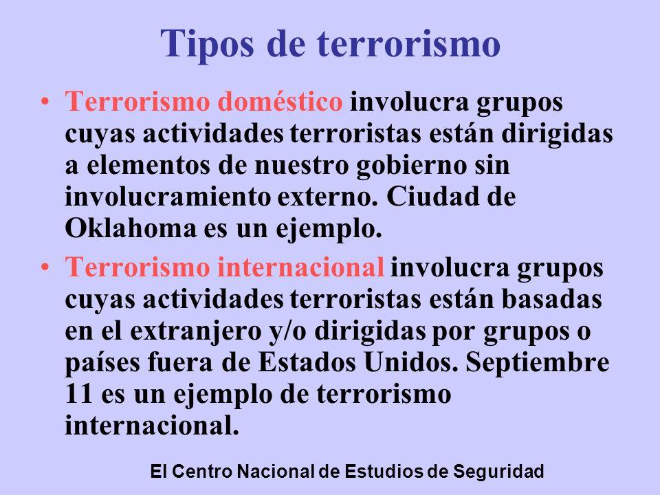 Tipos de terrorismo Terrorismo doméstico involucra grupos cuyas actividades terroristas están dirigidas a elementos de nuestro gobierno sin involucram